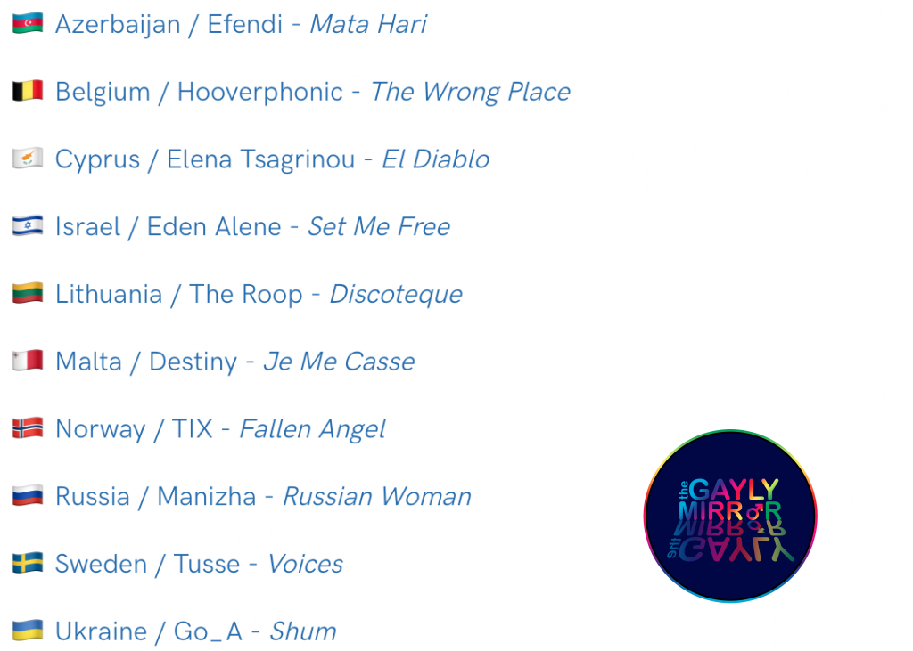 Eurovision Song Contest 2021 - first group of finalists